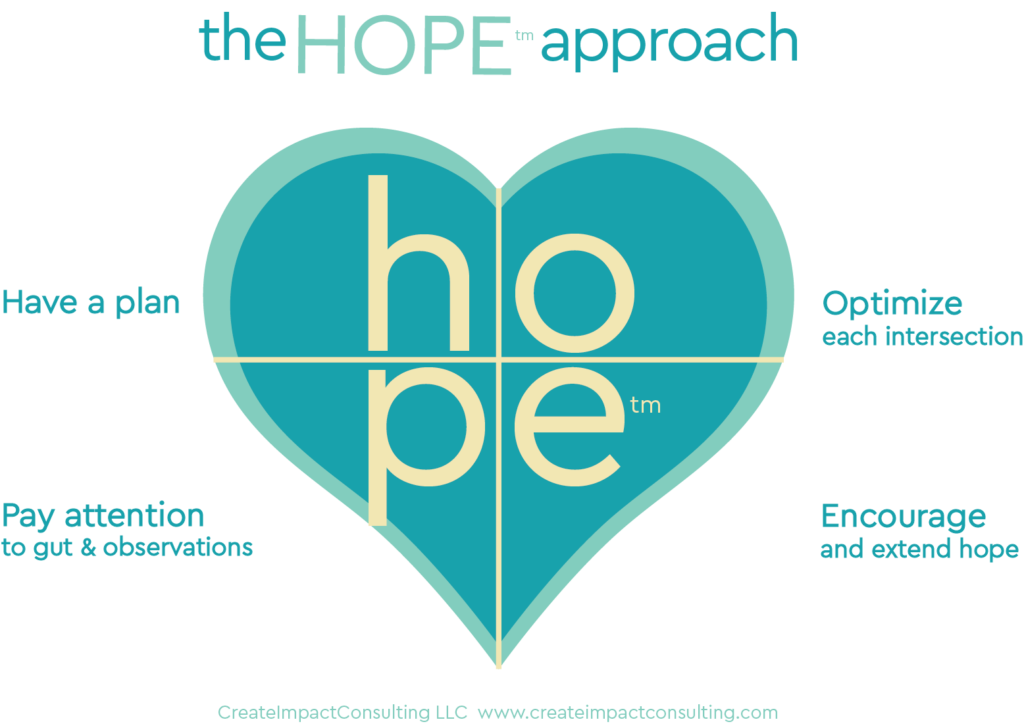 HOPE Approach